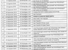 Jadwal rencana Perjalanan Haji (RPH) Tahun 2016 / 1437H