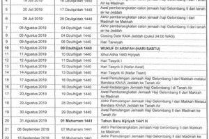 Rencana Perjalanan Haji Tahun 2019